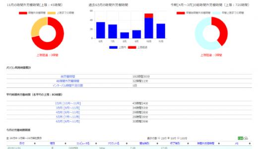 社員用マイページに時間外労働時間のグラフ表示、集計表を追加
